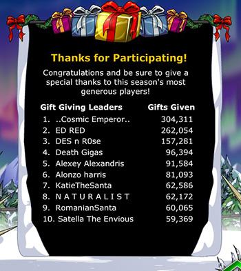 Winter Gifting Winner