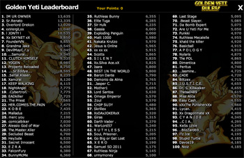Golden Yeti Standings